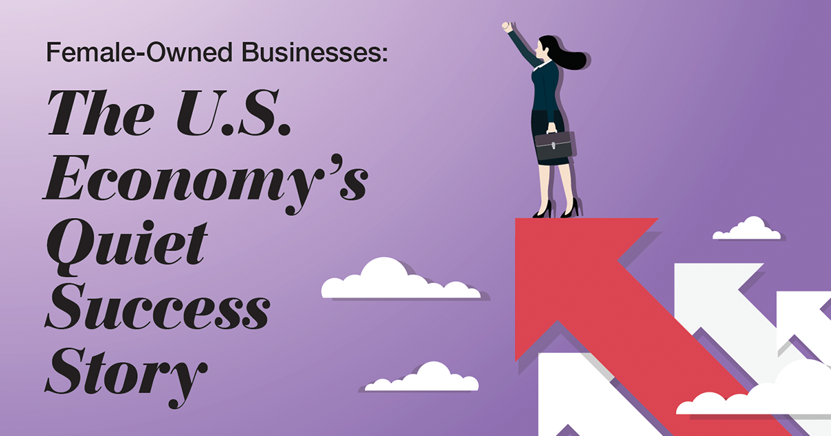 Female-Owned Businesses: The U.S. Economy's Quiet Success Story